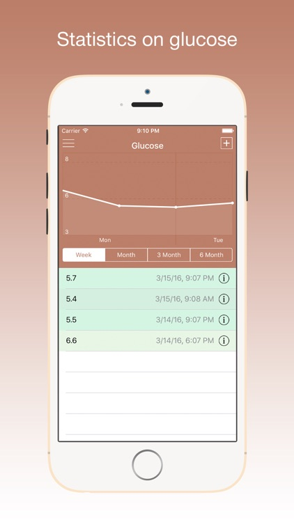 Be healthy! — Blood pressure, glucose companion, water balance screenshot-1