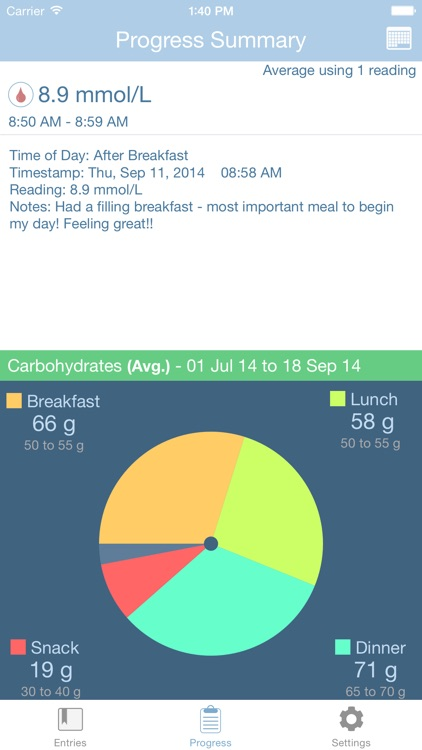 GlucoSweet - Diabetes Logbook screenshot-4