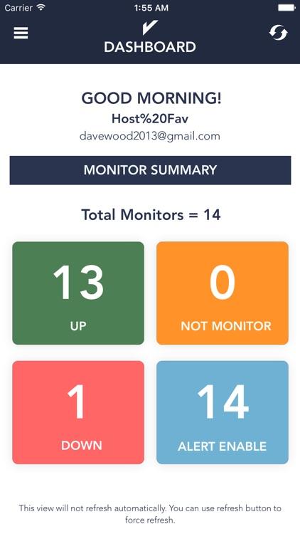 Uptime - Server Monitor
