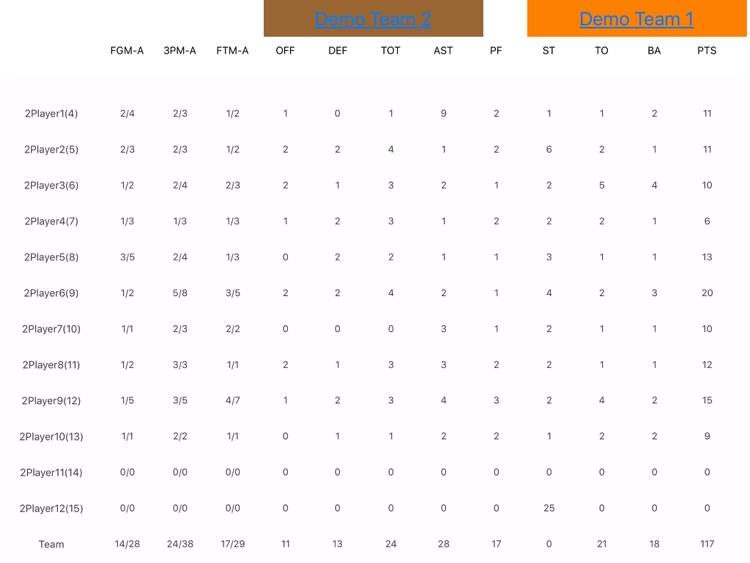 Your Basketball Stats
