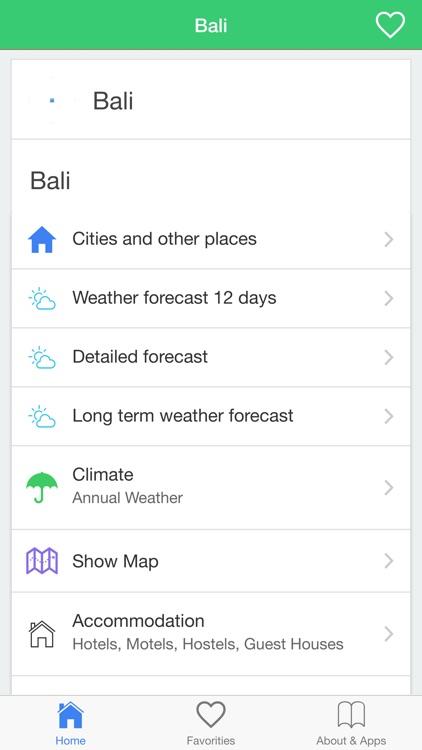 Bali Weather Forecast