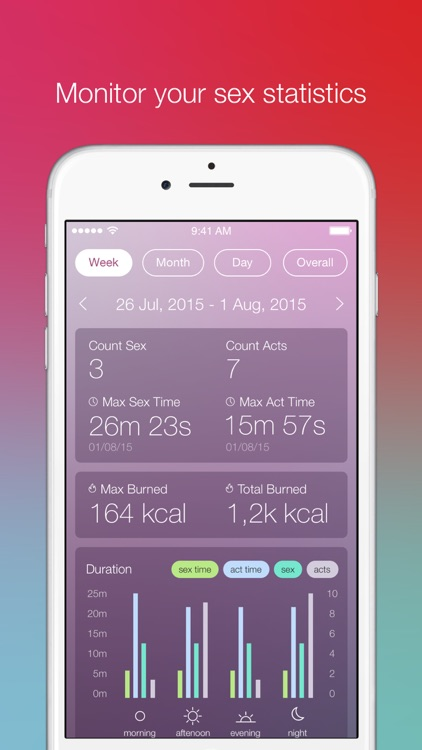 Sex Keeper: calorie counter and sex tracker