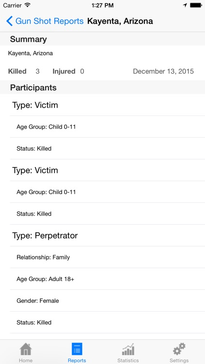 Gun Shots Around screenshot-3