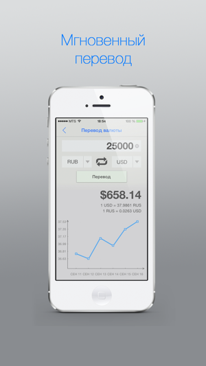 Курсы валют PRO Screenshot