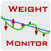 Weight-Monitor - Essence Computing