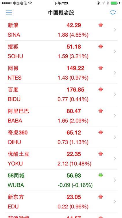 iStock (China Stock Market, Global Market) screenshot-3