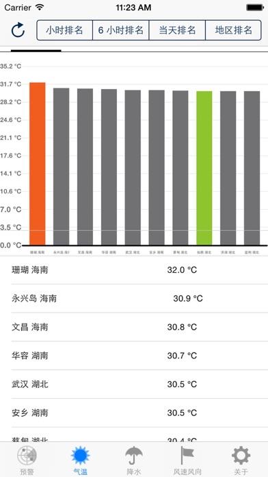 China Real-Time Weatherのおすすめ画像2