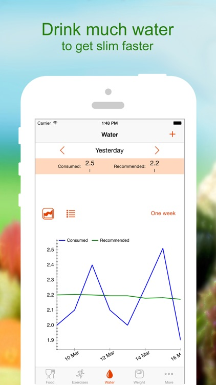 Lose Weight Pro - Diet Planner, Assistant and Diary screenshot-3
