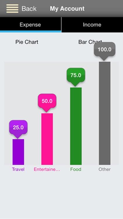 Track My Budget screenshot-3
