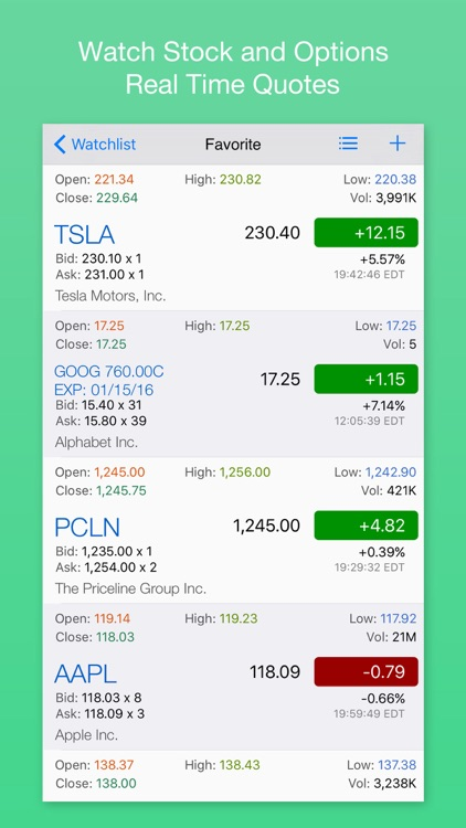 Real time stock options