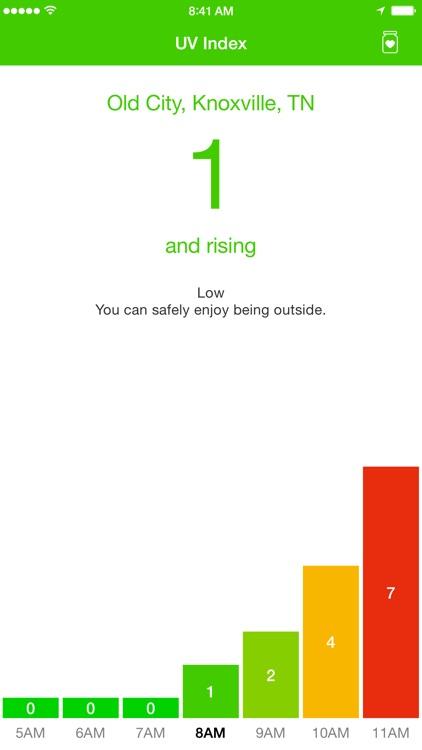 Alara - UV Index screenshot-0