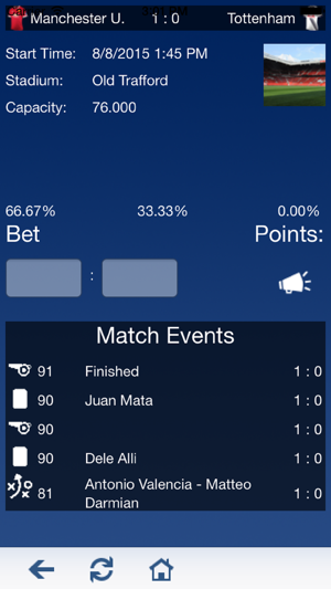 Predictor For Premier League on the App Store