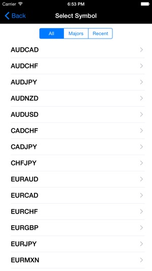 Forex price alert iphone