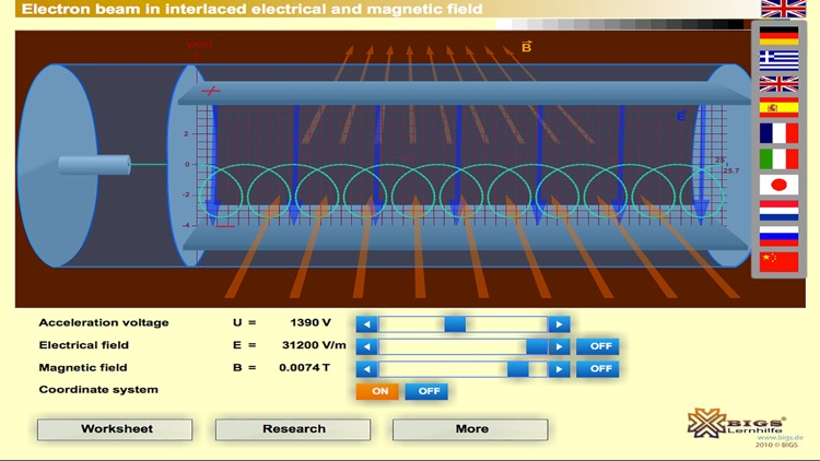 Electron beam in crossed fields_P