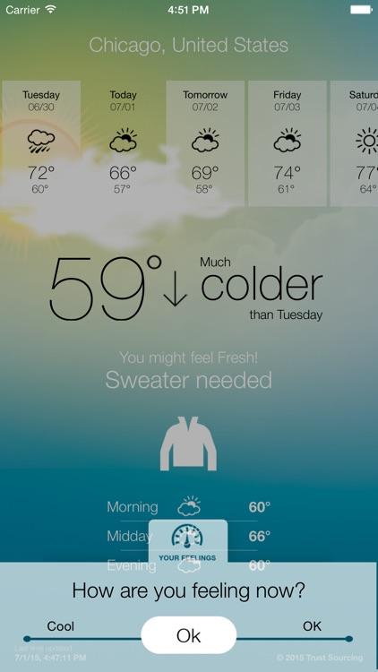 Weather It! screenshot-4