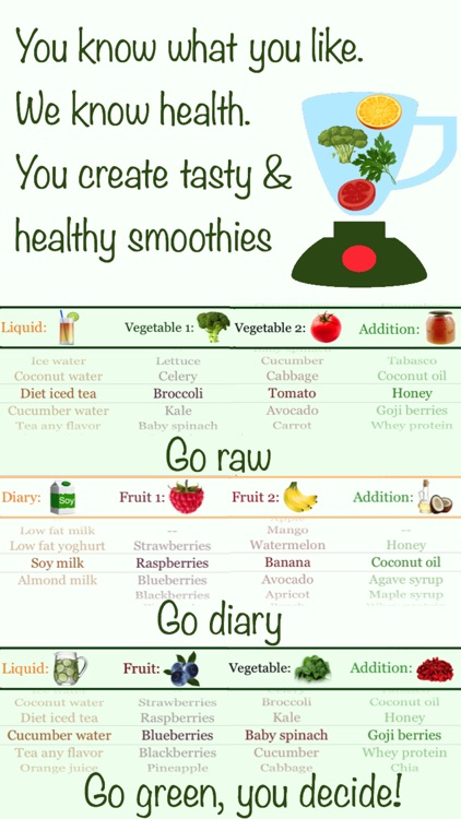 25K+ Raw and Green smoothies you create!