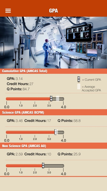 Medical School GPA