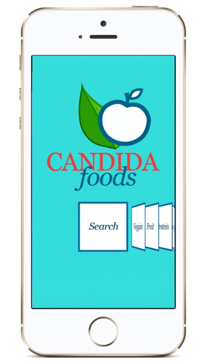 Candida Diet Food Checker