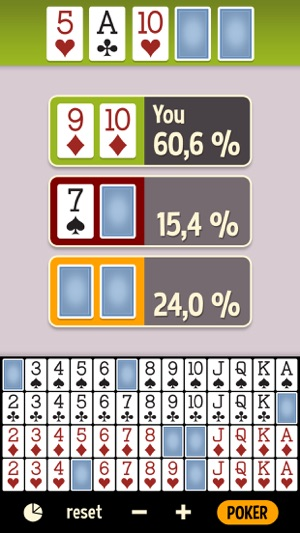 Craps odds explanation