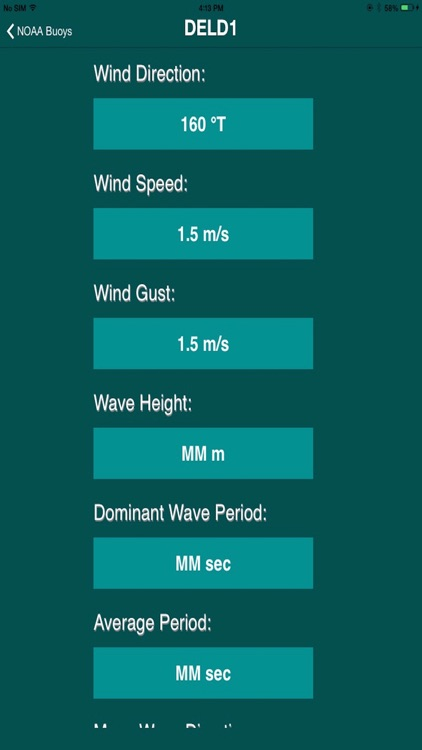 Buoys Stations Data from NOAA