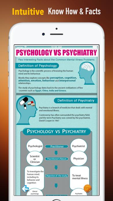 精神医学:診断と統計マニュアルのおすすめ画像1