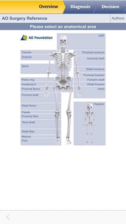 AO Surgery Reference screenshot-0