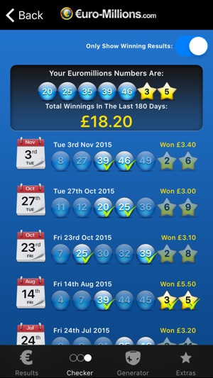 Euromillions On The App Store