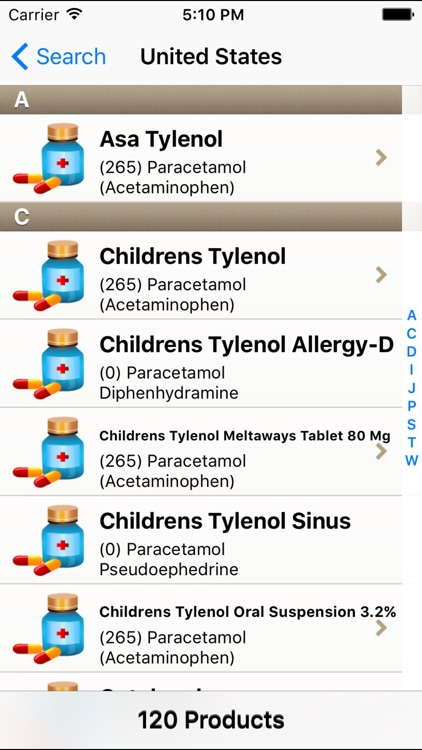 Traveler's Pharmacy - Equivalent Medications