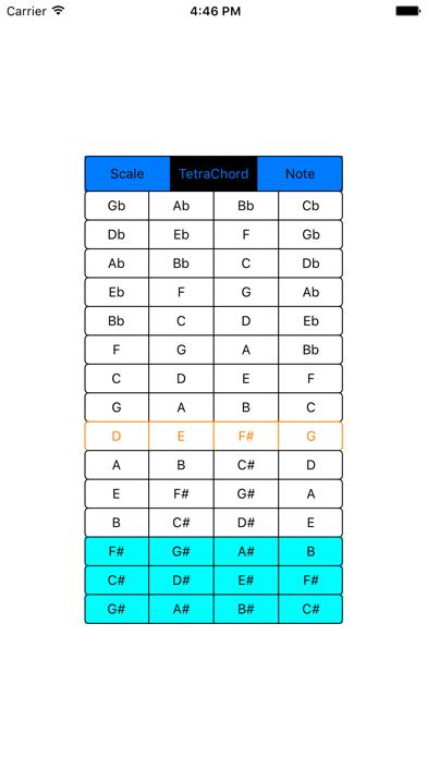 TetraChord Matrix Screenshot on iOS