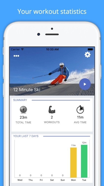 12 Min Ski Workout Challenge PRO - Fit for slopes