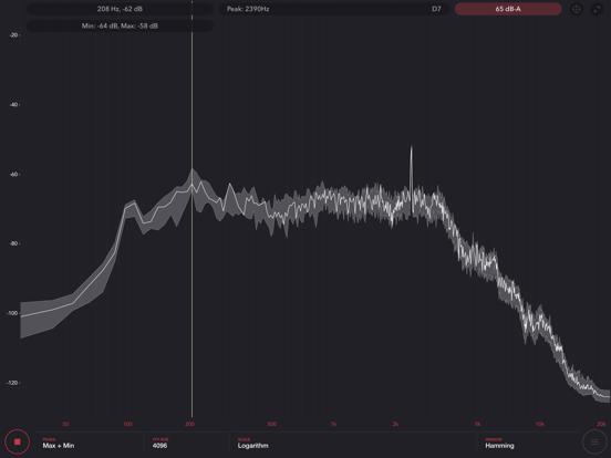 Audio Spectrum Analyzer Pro | App Price Drops