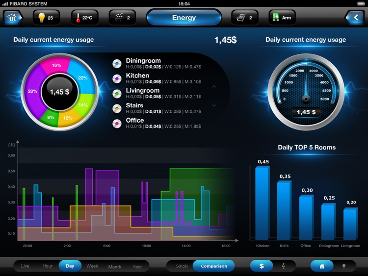 FIBARO for iPad screenshot-2