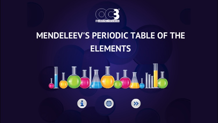 OC3. Mendeleev's Periodic Table of the Elements
