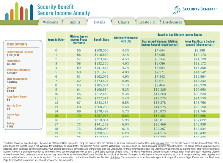 secure income annuity calculator by security benefit corporation