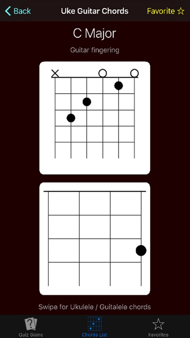 Uke Guitar Quiz Learn Ukulele Guitar Chords Revenue And Downloads