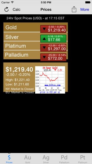 黃金白銀鉑和鈀的價格屏幕截圖1