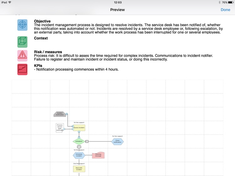 Process Modeller (draw professional diagrams) screenshot-4
