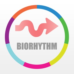 Biorhythm - Chart Of Your Life