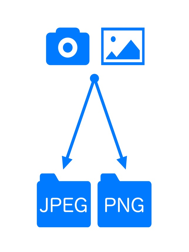 change picture to jpeg on iphone