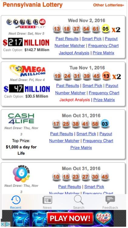 Pa lottery mega millions prizes chart