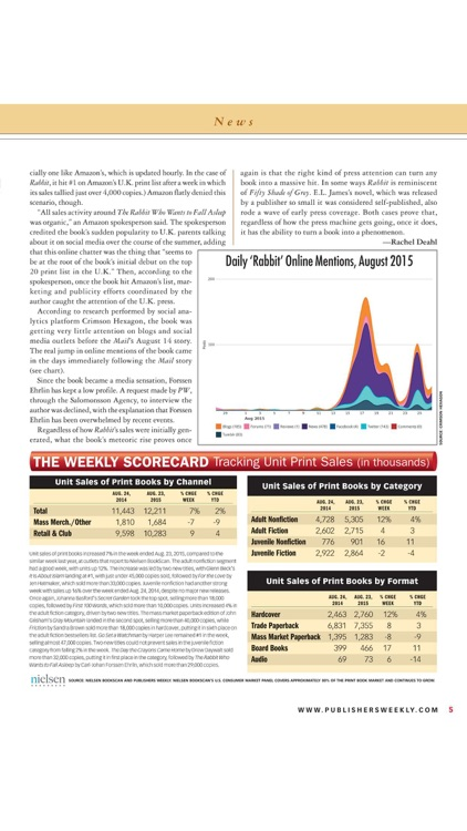 Publishers Weekly screenshot-3