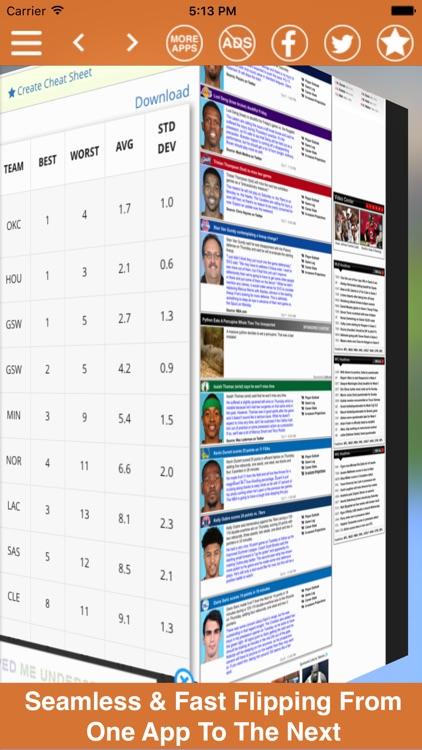 Fantasy Basketball Tools, News & More! Pro