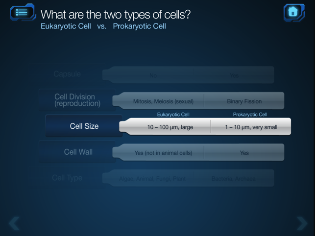 Cell and Cell Structure on the App Store