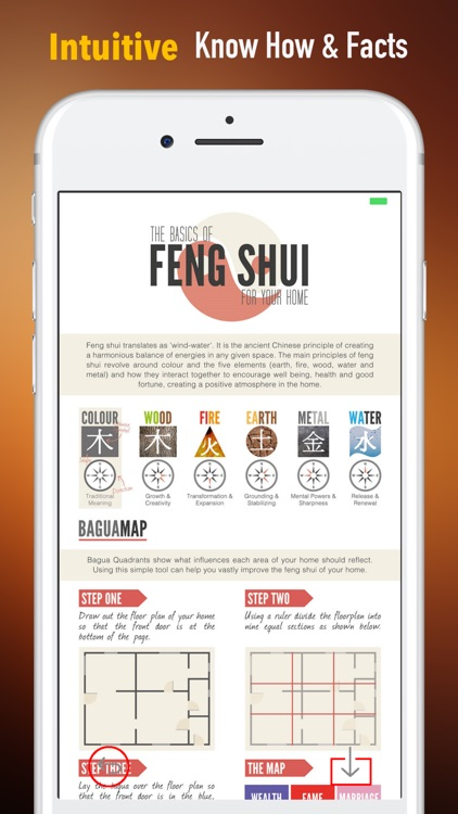 Feng Shui 101-Tips and Tutorial