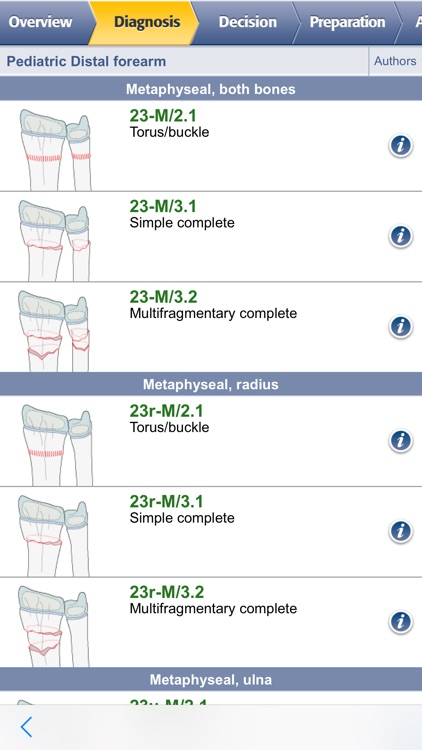 AO Surgery Reference screenshot-3