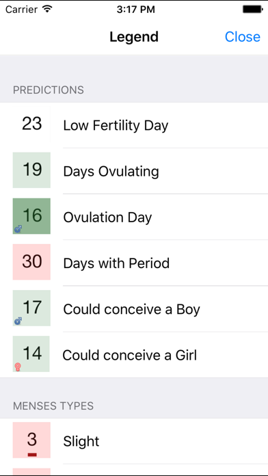 Ammco bus : Ovulation calender