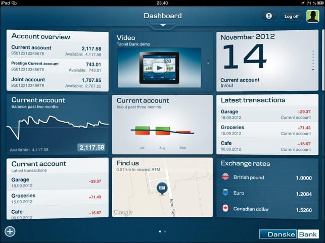 Danske bank dating app