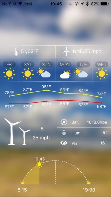 iWeather HD for 7 Days screenshot-4