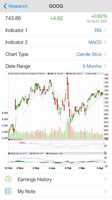 Earnings Alert: Stock Earning Calendar | App Price Drops