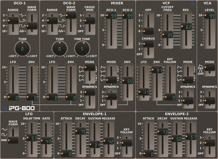 iPG-800